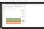 CloudMonix screenshot: SQL Azure Monitoring Dashboard