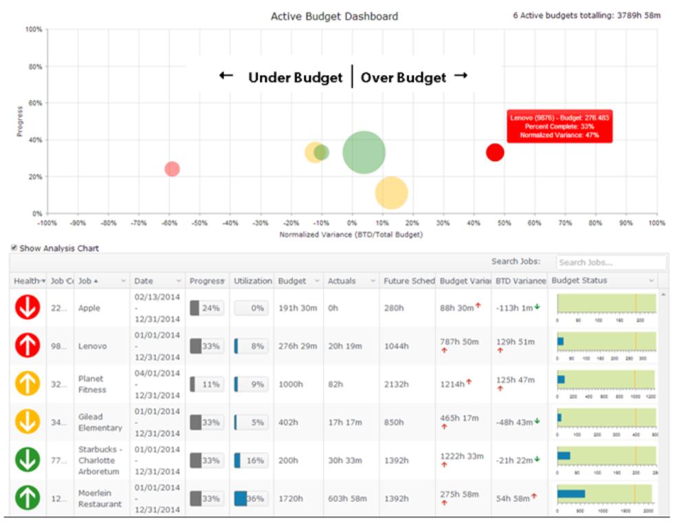Chronotek Software - Chronotek budget manager