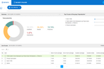 SearchInform Risk Monitor screenshot: SearchInform Risk Monitor user productivity report