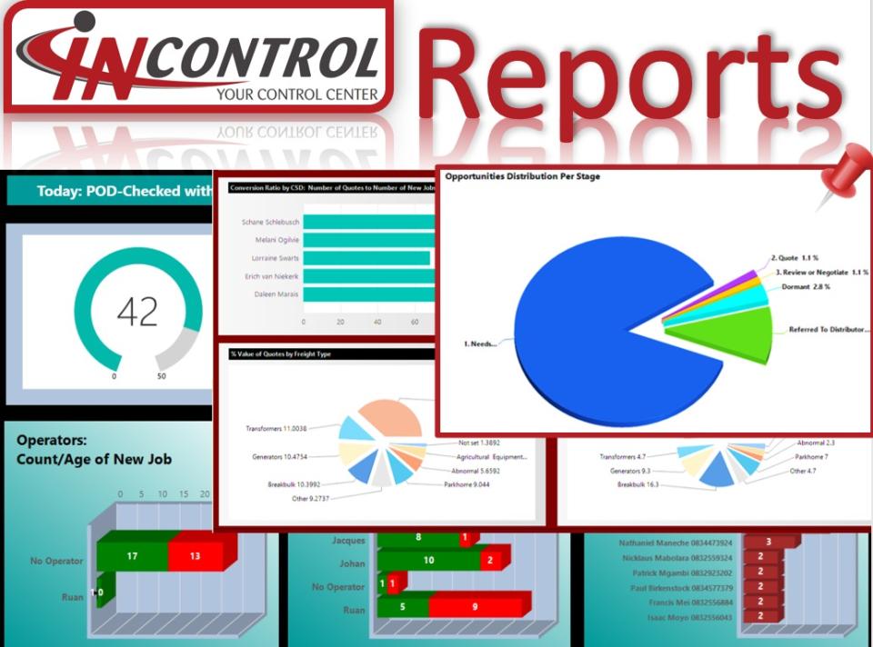 INControl Logiciel - 4
