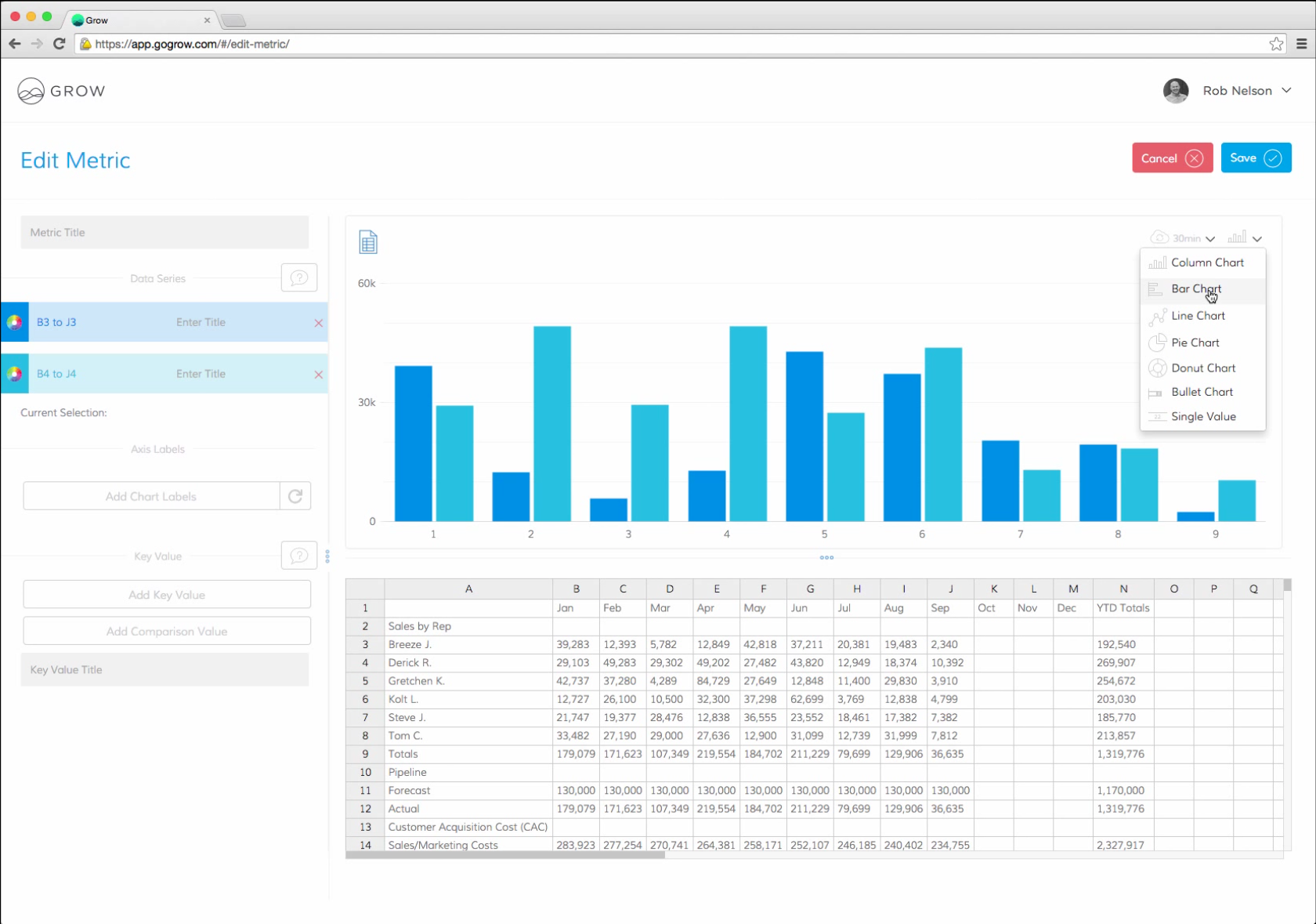 The Edit Metric screen allows data to be selected and a range of charts automatically generated