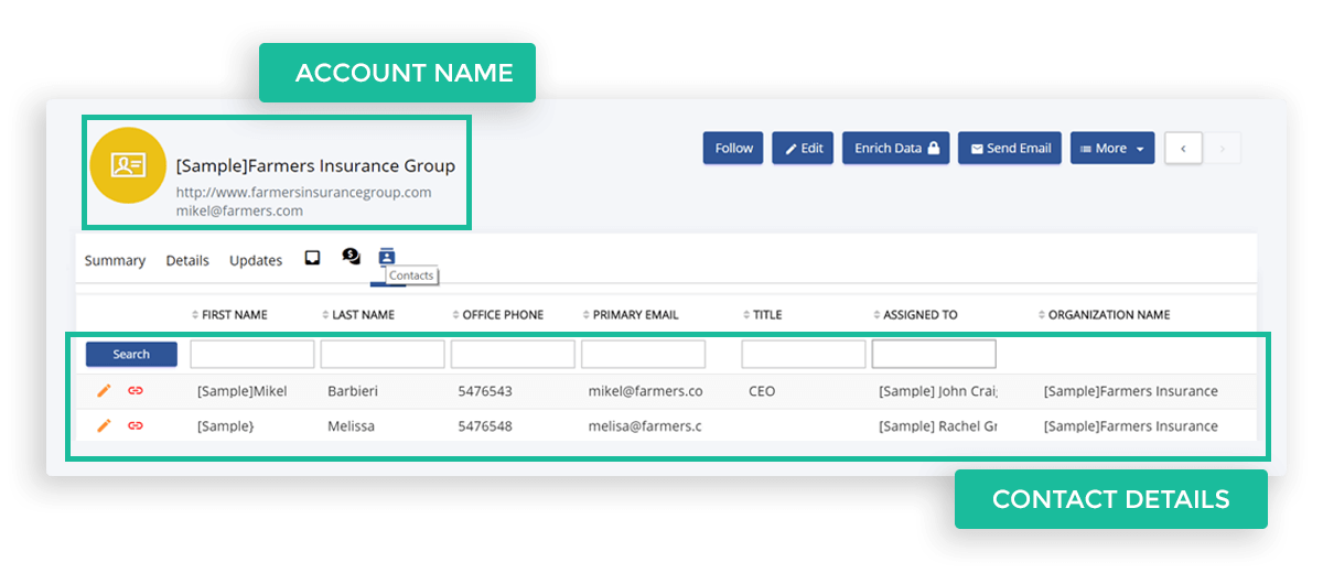 Get a complete view of your customer details, key contacts, engagements, communications history and social media insights. Highly useful to build customer profile and support them according to their preferences.