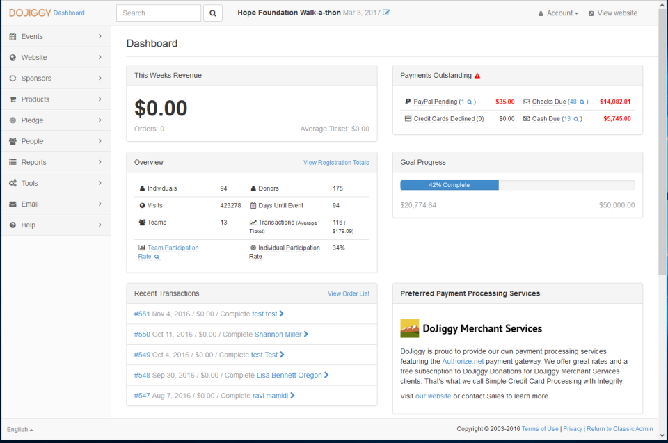 The dashboard gives users an overview of event statistics