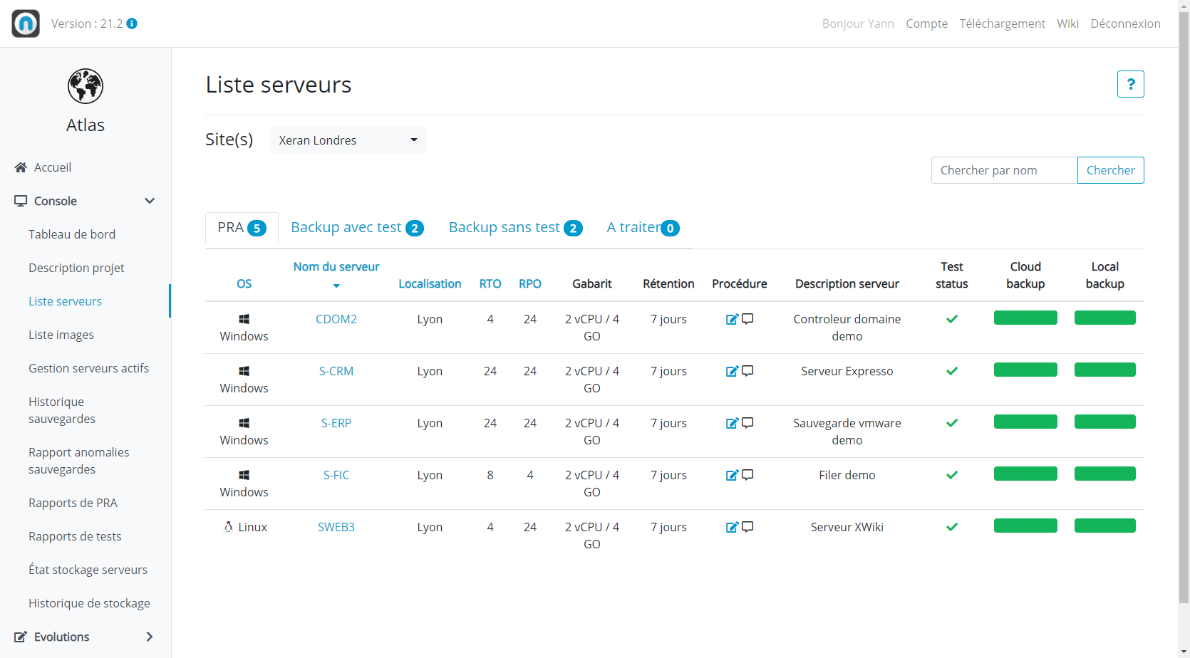 UCover monitoring platform with backup plan status and recovery tests status, their RTO and RPO if the machine is in DRP mode.