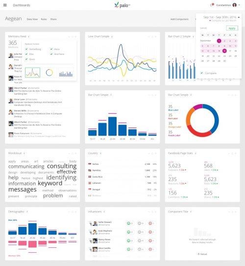 PaloPro admin dashboard