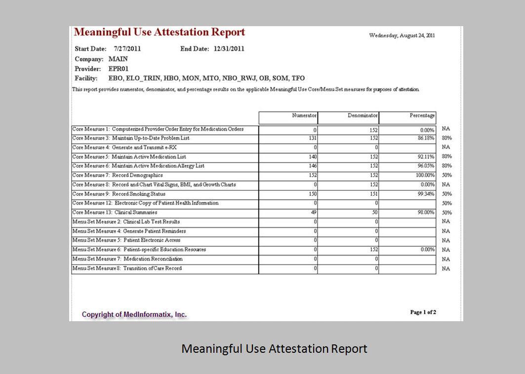 MedInformatix Software - Meaningful use dashboard