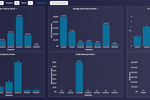 Easy Insight Software - Style your dashboards the way you want, then embed them for the rest of your team to use. Use data level security so that each user only see their own data without having to create numerous copies of the same dashboard.