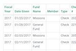 IconCMO screenshot: IconCMO transaction history