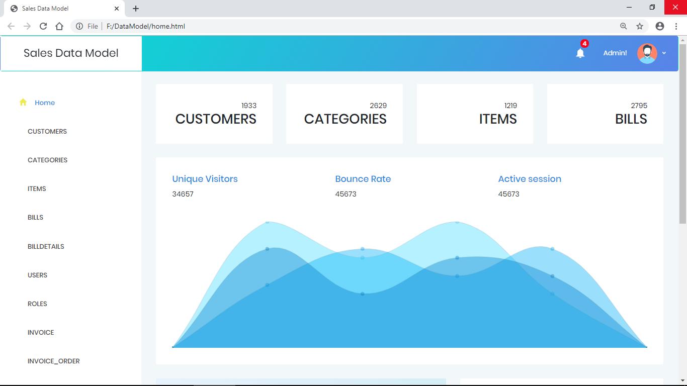 ERBuilder GUI from data model