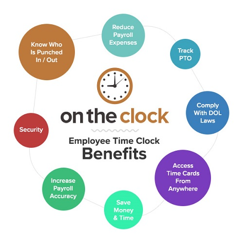 Our time clock benefits.