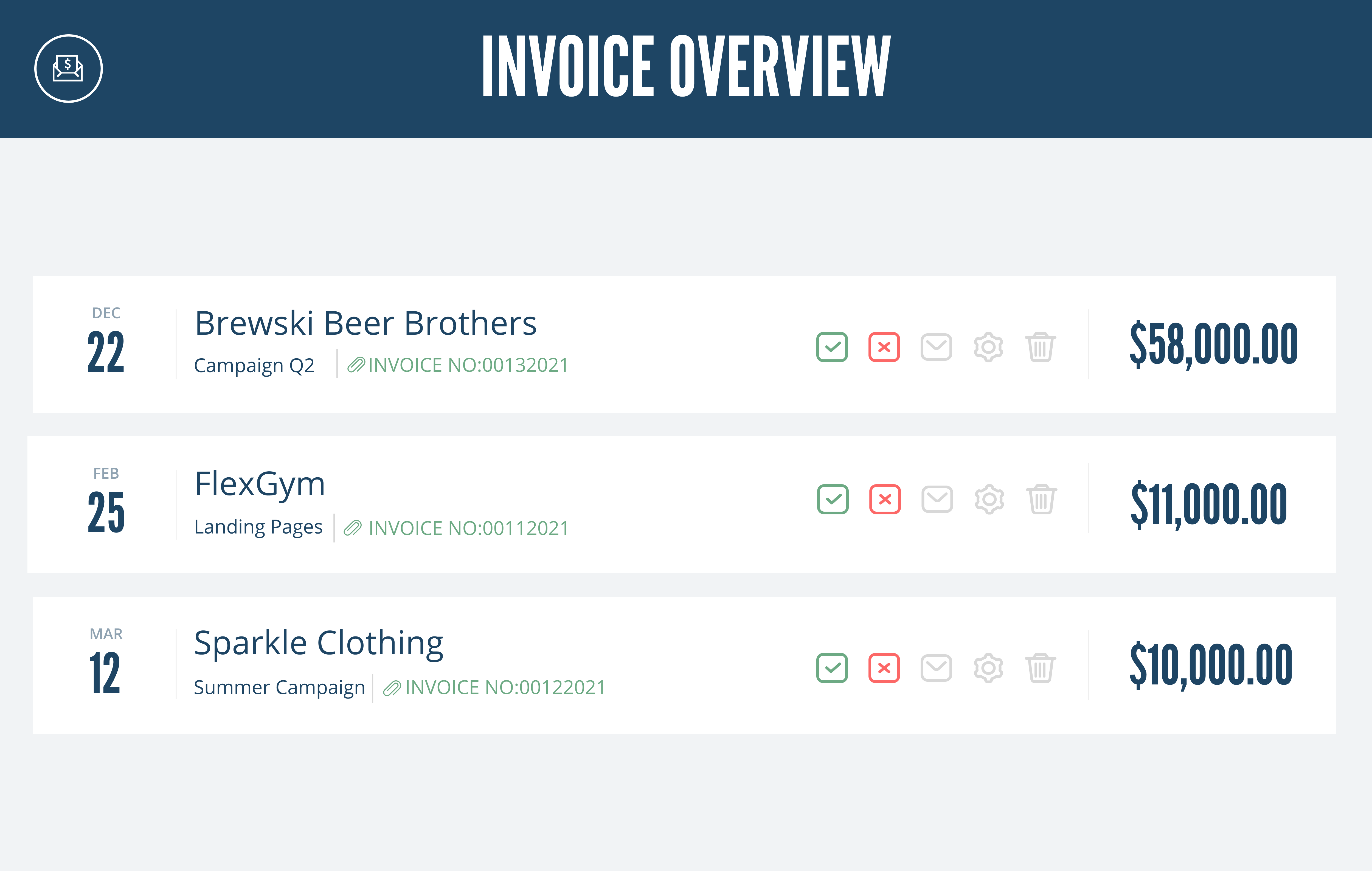 Rodeo invoice management
