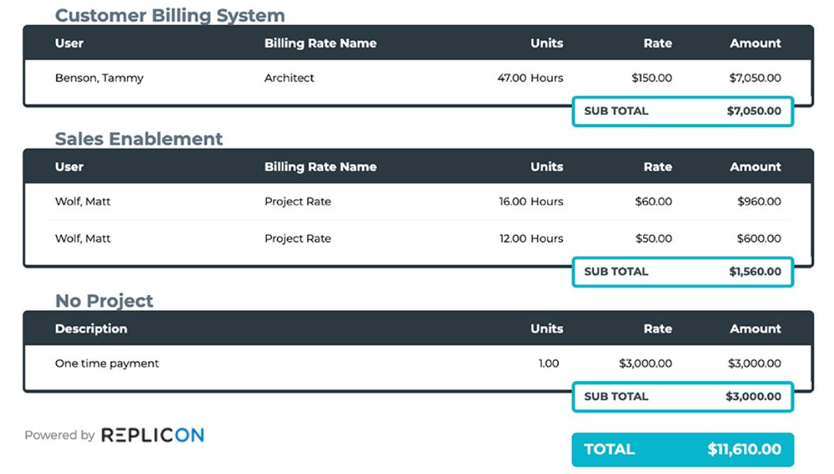 Replicon Software - Replicon cutomer billing