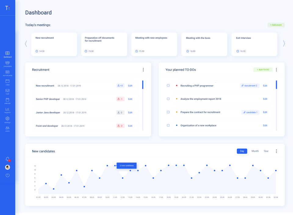 TRAFFIT screenshot: The dashboard provides users with an overview of daily meetings, pending tasks, new candidates, and more