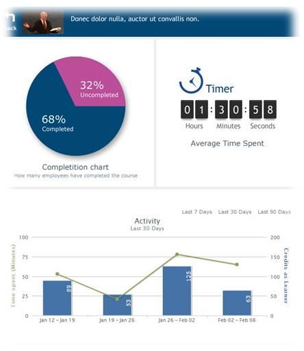 Schoox Software - Reports
