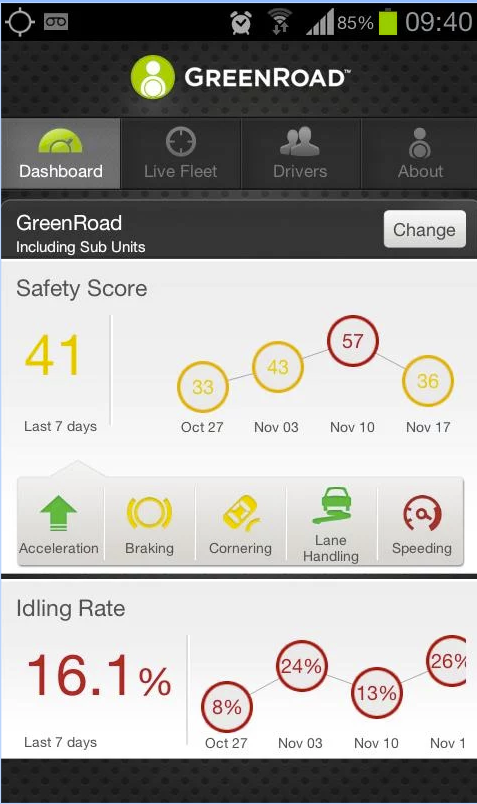 Measure driving improvement over time with safety score