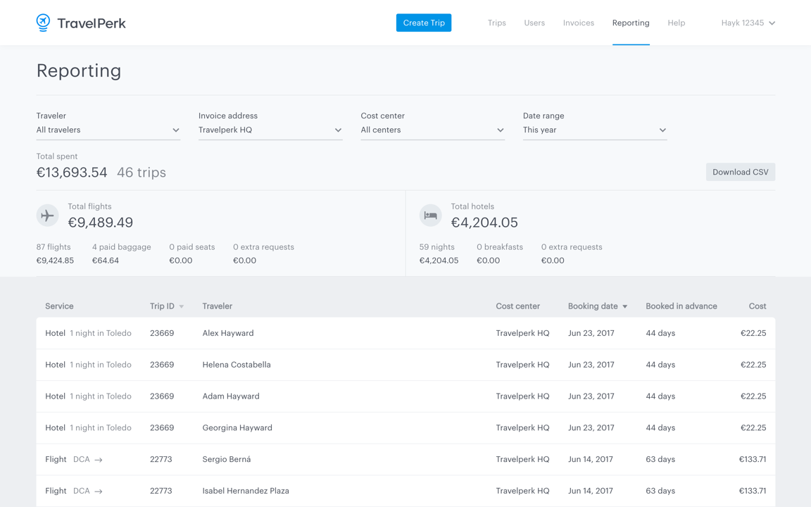 Track travel spend with real-time data broken down by team, date, location and more