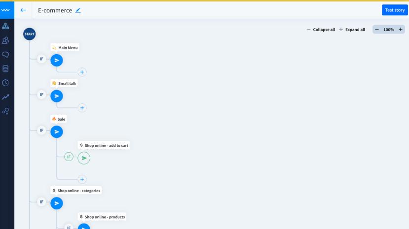 Chatbot Software - ChatBot chat scenario logic