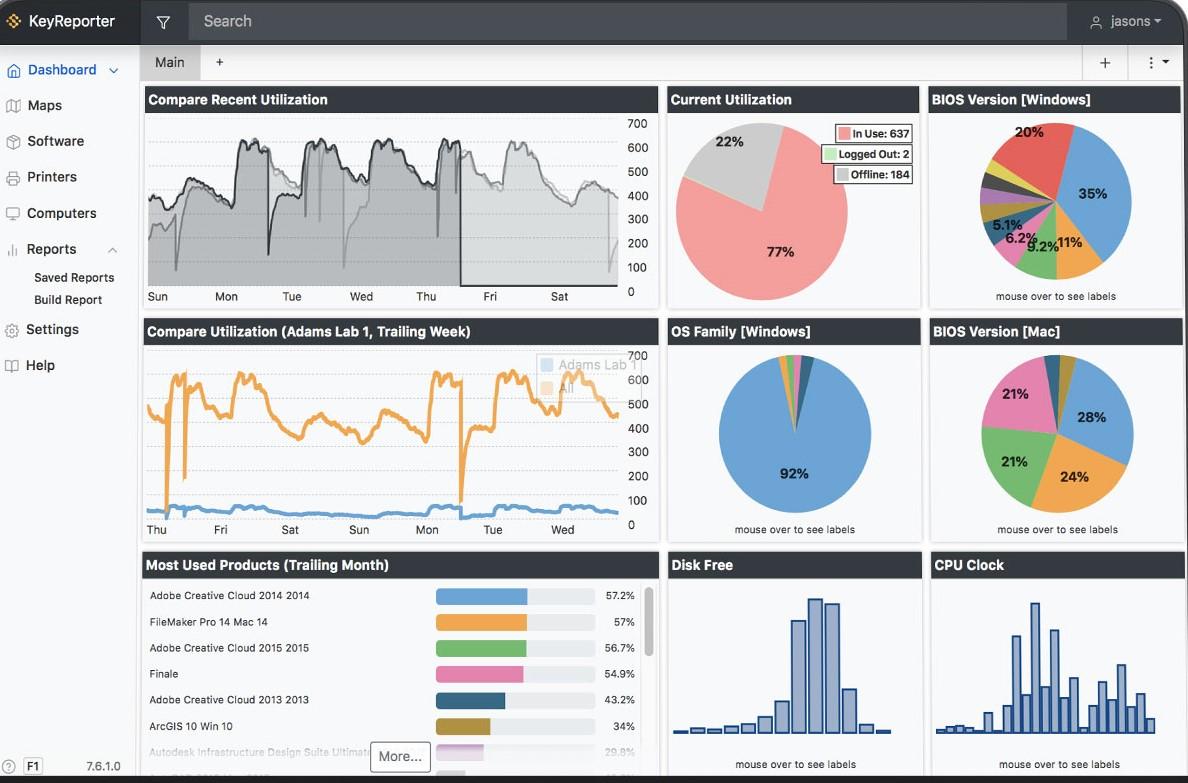Sassafras data visualization