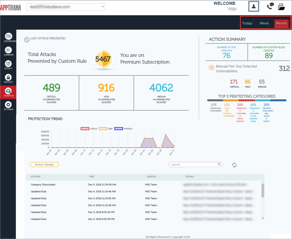 AppTrana Software - Monitor summary displays
