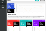 Capture d'écran pour Kilterly : Kilterly uses data points to track the client's frequency of product usage and any issues the client is having. All data points are then calculated into a customer engagement health score