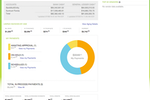 Capture d'écran pour MineralTree Invoice-to-Pay : Payment Approver Dashboard