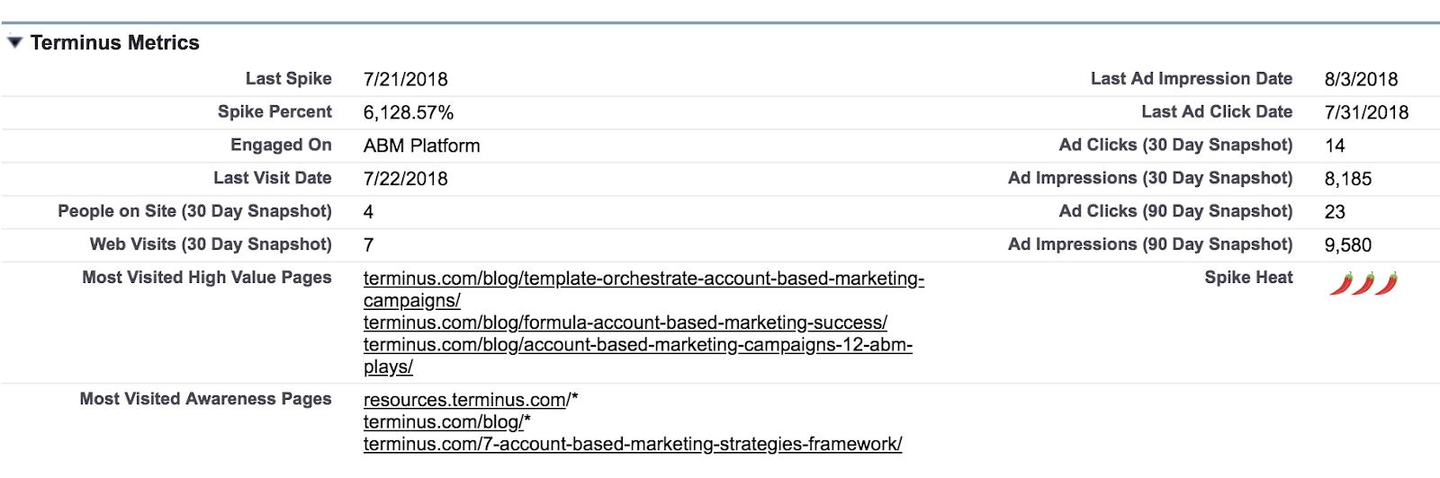 Terminus metrics