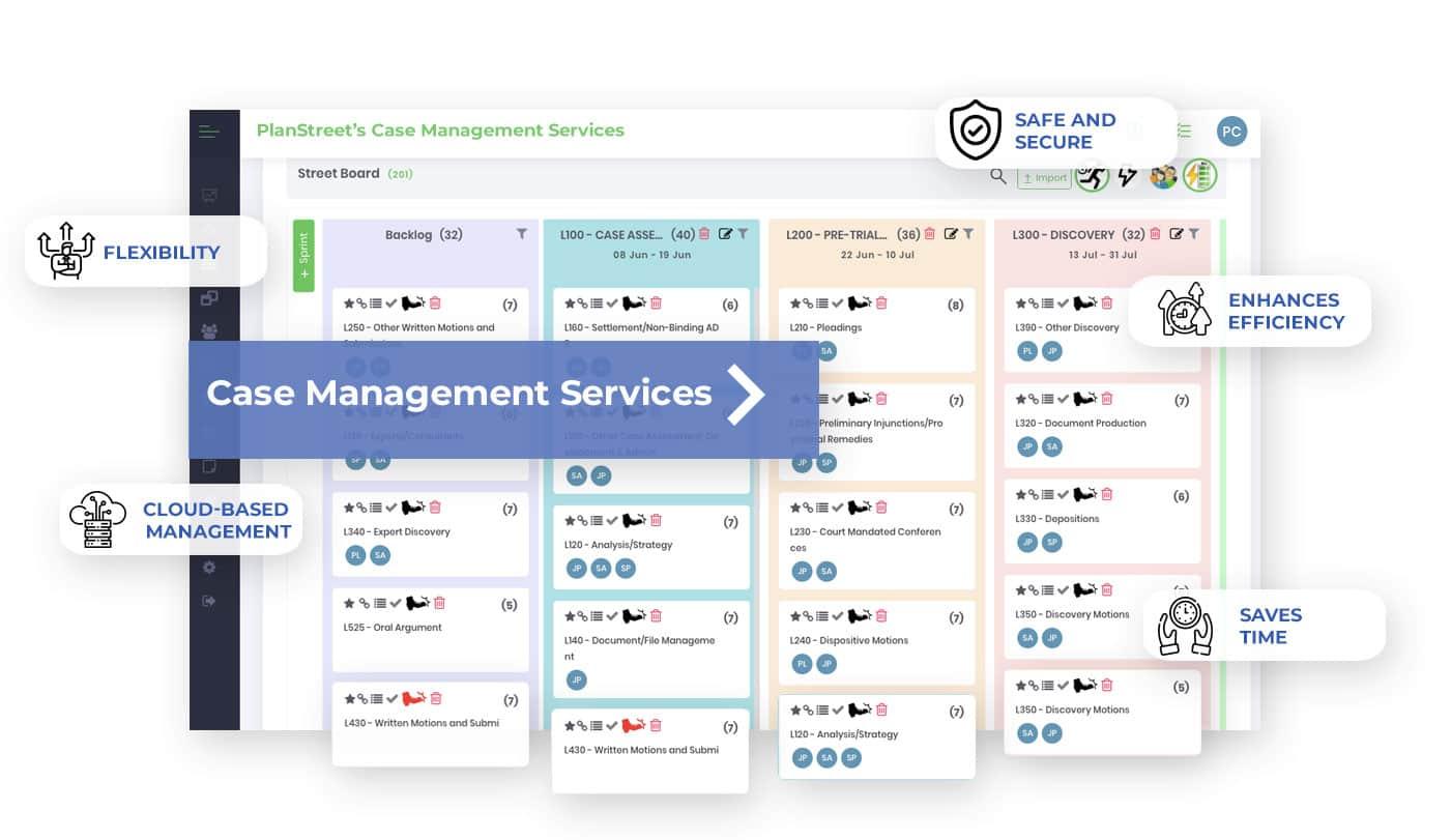 Safe and Secure Case Management Services