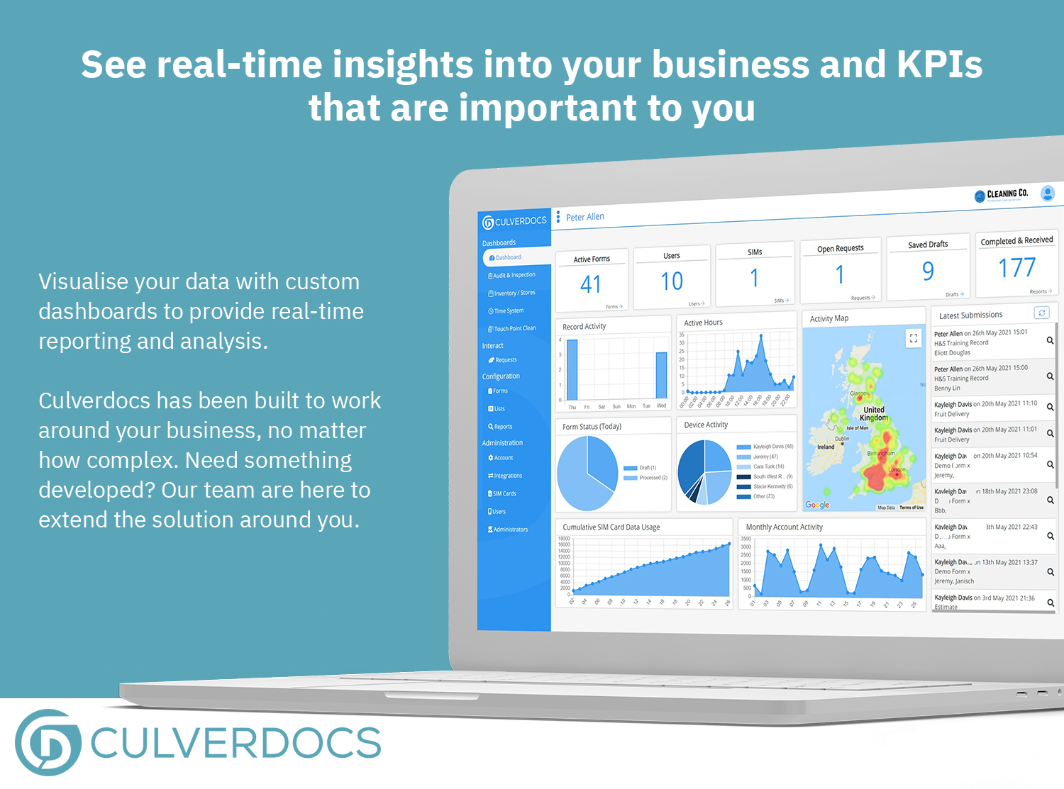 See real-time insights into your business and KPIs that are important to you