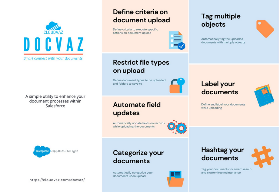 DocVaz - Smart Connect with your documents