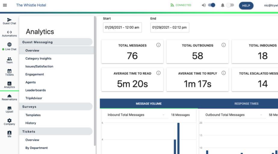 Whistle Messaging screenshot: Whistle analytics