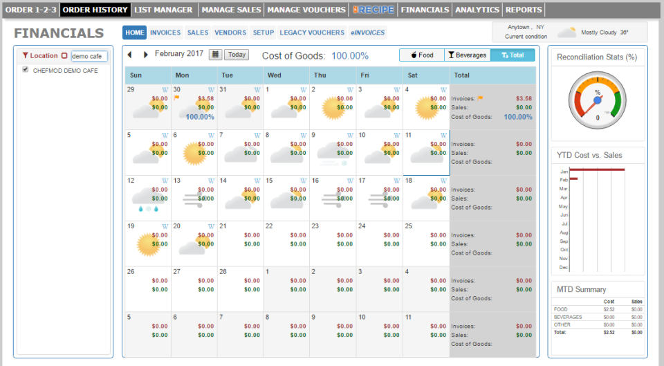 A cost calendar feature provides restaurants a consolidated view of cost vs. sales