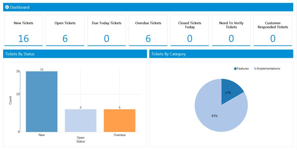 SutiHR Software - Facility Management Desk