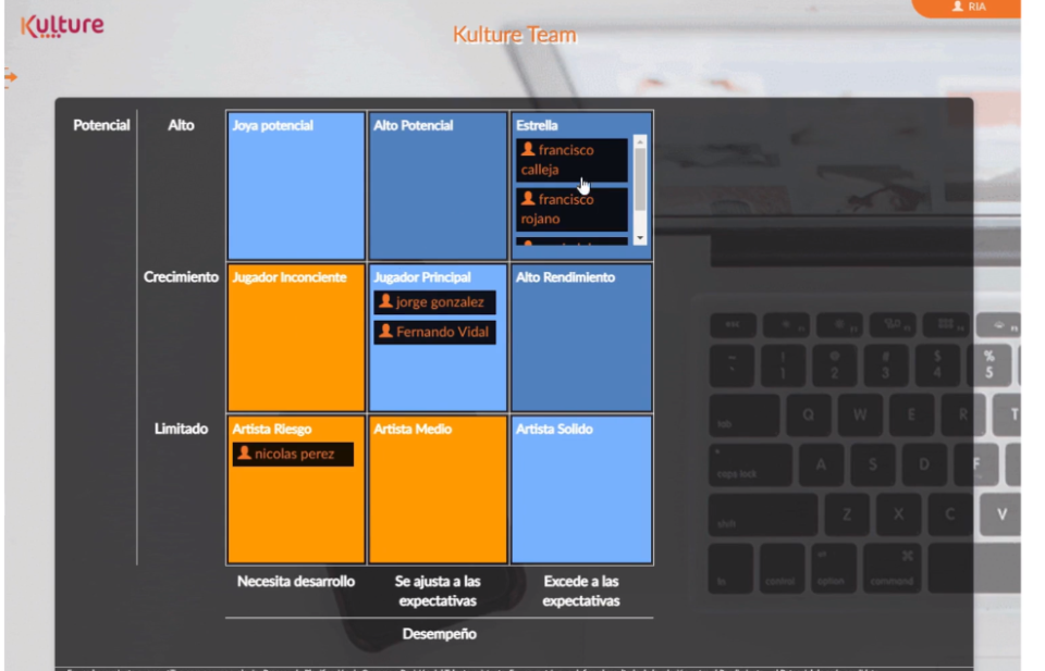 Kulture Software - Kulture Team - Talent Box