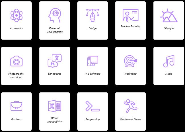 Teachlr Organizations Software - 3