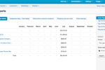 Capture d'écran pour CS-Cart : Generate sales reports with CS-Cart