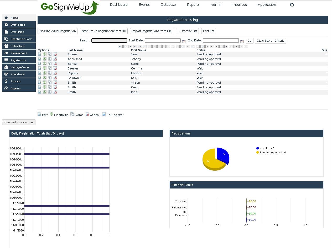 Real-time registration data