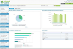 Capture d'écran pour TEMNet : Flexible dashboard reporting includes at a glance views on annual spend, top vendors, bill type categories, and more
