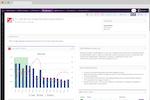 Captura de pantalla de ESM+Strategy: Easily review organizational goals and track progress against key measures and initiatives.