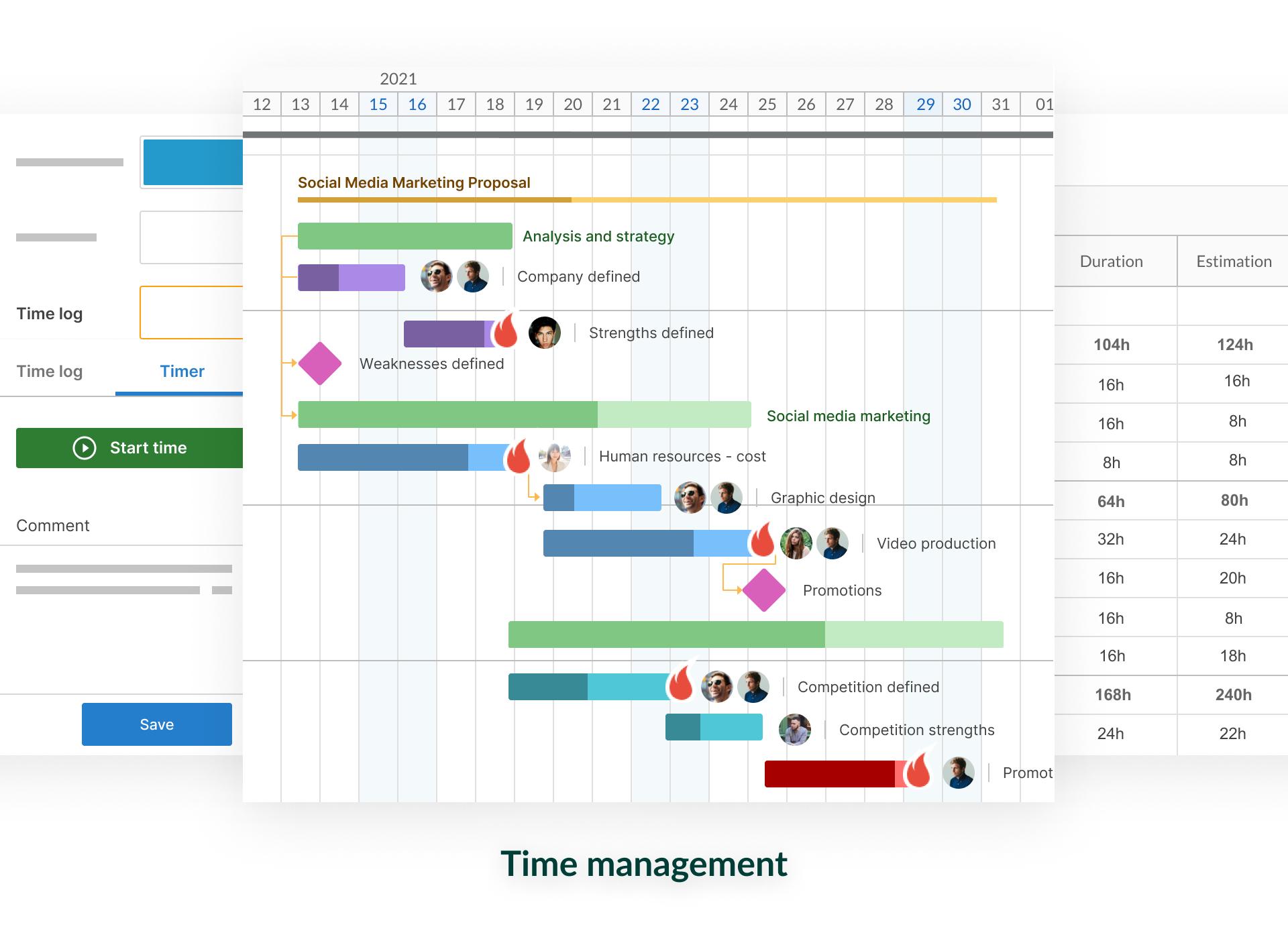 GanttPRO Software - Time management