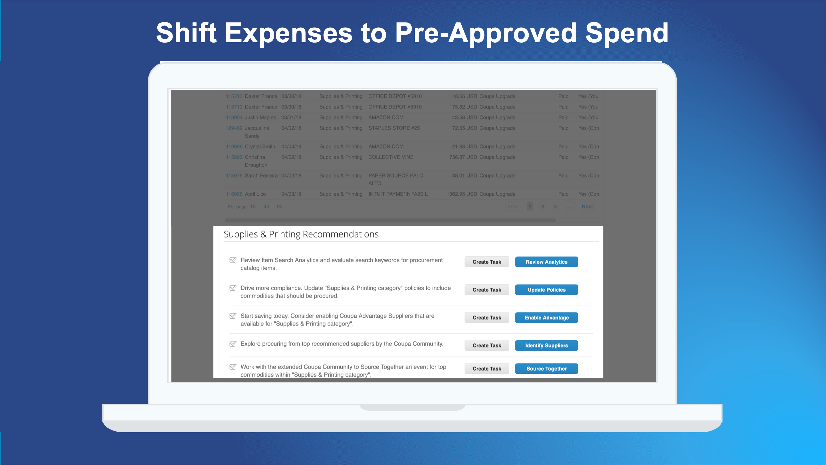 Coupa Business Spend Management Software - 4