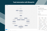 Zoho Projects screenshot: Task Automation with Blueprint - Map out your entire workflow with no code as flowcharts. Automate your tasks and notifications and set approval criteria with blueprint.