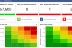 Onspring screenshot: Share interactive risk dashboards with heat maps & risk modeling. Integrate reports with other business units & third-party data feeds. Download or send reports in PDF & Excel formats. Customize dashboards by user, group & role.