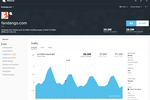 Quantcast screenshot: Learn how your metrics stack up against others with public profiles. Then share your own Quantcast profile with advertising agencies and stakeholders to get them just as excited about your site.