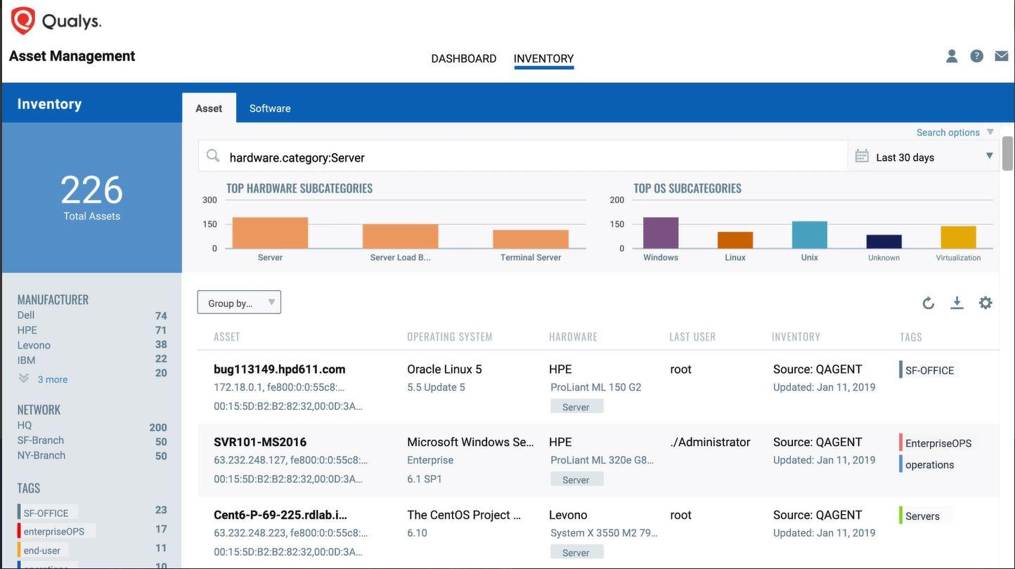 Qualys Cloud asset management