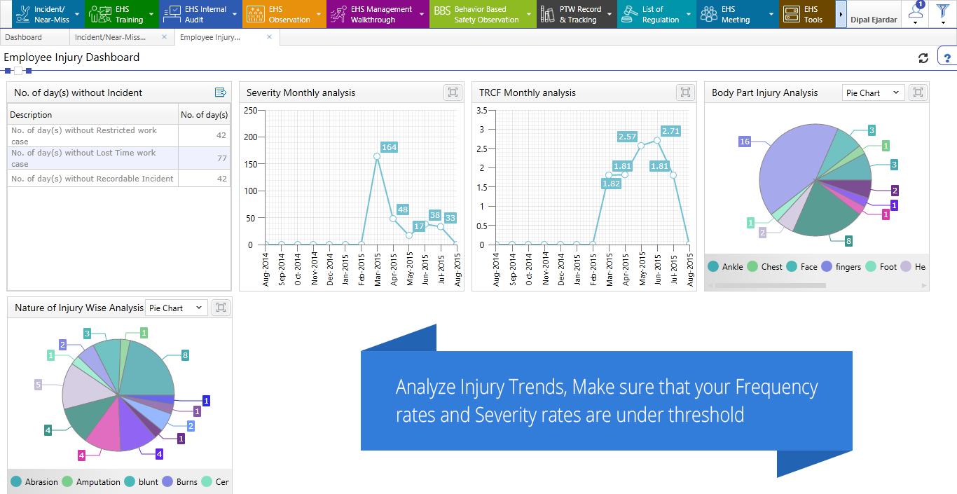 Log any injuries that occur within the workplace and analyze them within dashboards