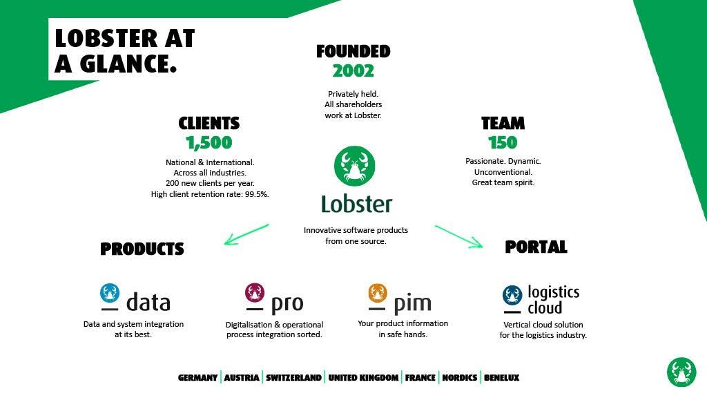 Lobster_data Logiciel - 2