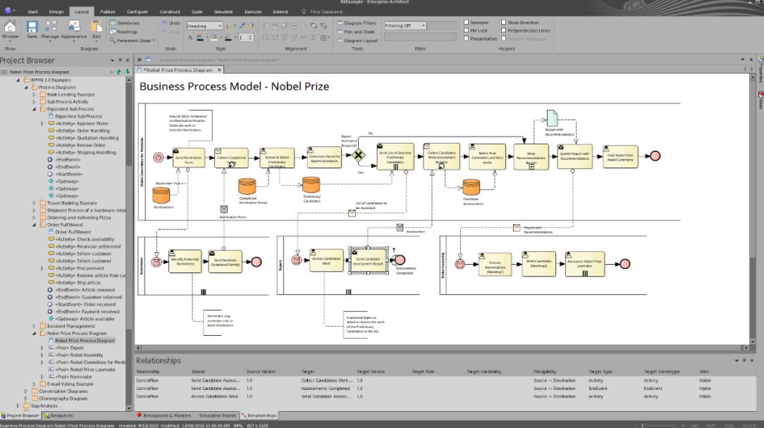 Enterprise Architect business process modelling