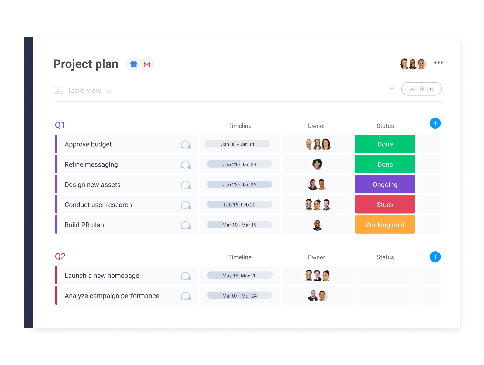 A new way to manage your Projects! Plan. Organize. Track. In one visual, collaborative space.