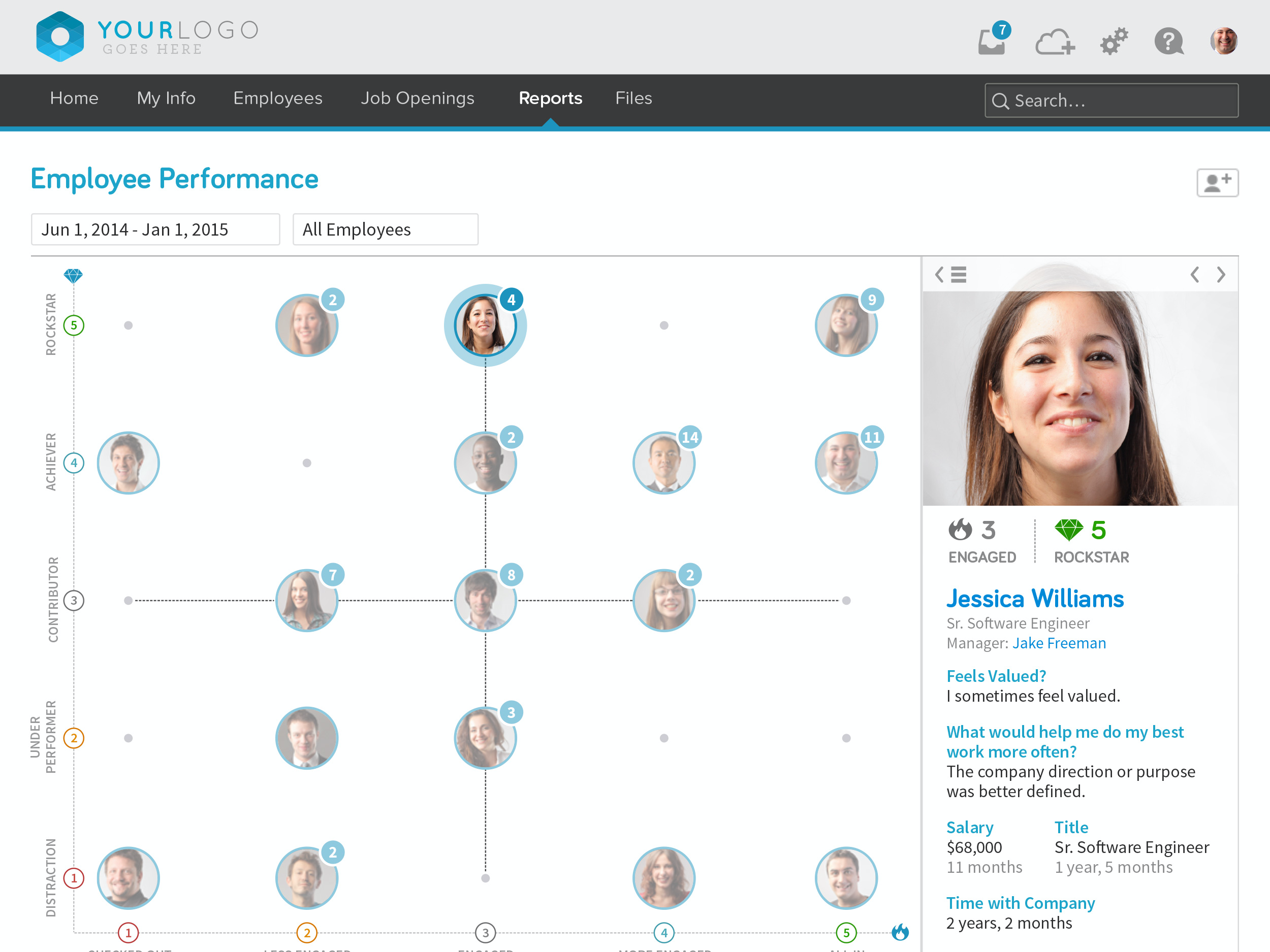 BambooHR Software - BambooHR Employee Performance