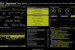 H20 Driverless AI screenshot: H2O Driverless AI experiment time series